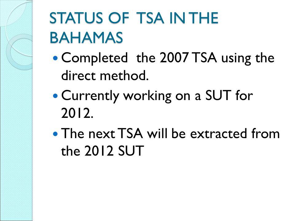 FUTURE PLANS Create a TSA from the 2012 SUT.