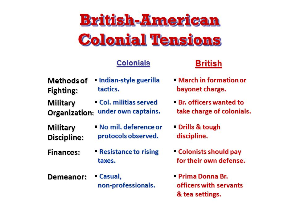British March in formation or bayonet charge.  March in formation or bayonet charge. Br. officers wanted to take charge of colonials.  Br. officers