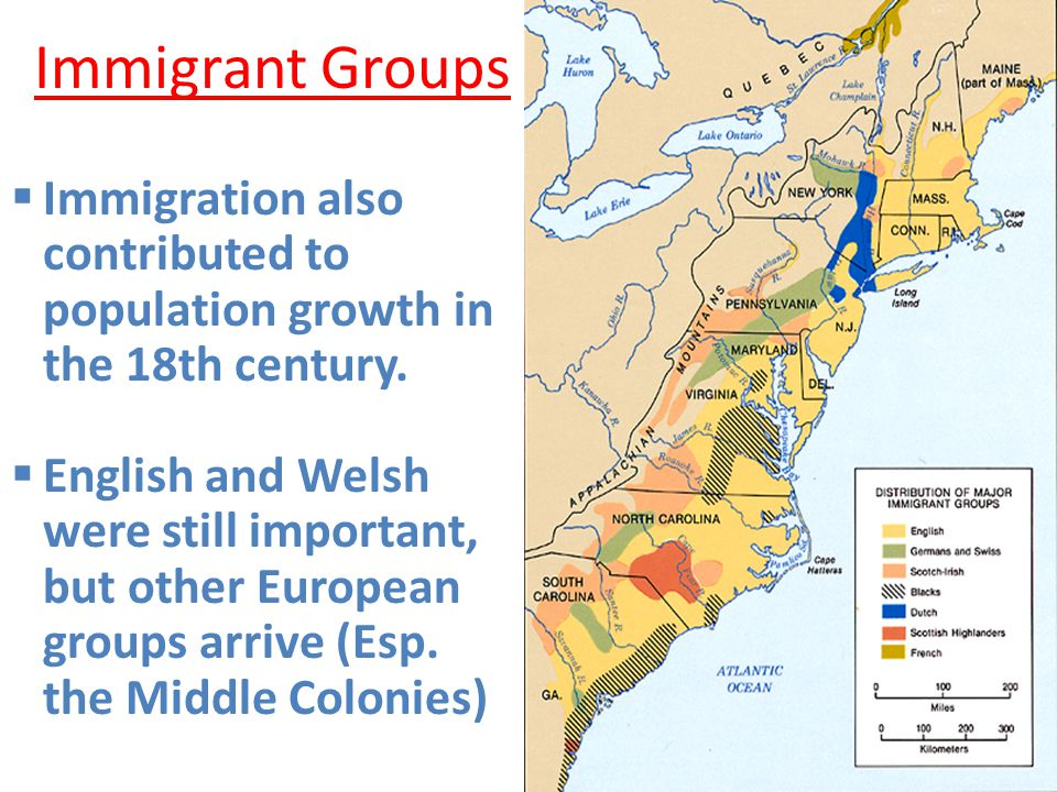 Immigrant Groups  Immigration also contributed to population growth in the 18th century.  English and Welsh were still important, but other European