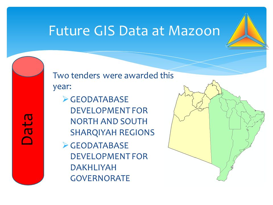 Future GIS Data at Mazoon Data Two tenders were awarded this year:  GEODATABASE DEVELOPMENT FOR NORTH AND SOUTH SHARQIYAH REGIONS  GEODATABASE DEVEL