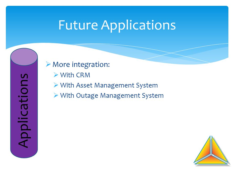 Future Applications Applications  More integration:  With CRM  With Asset Management System  With Outage Management System