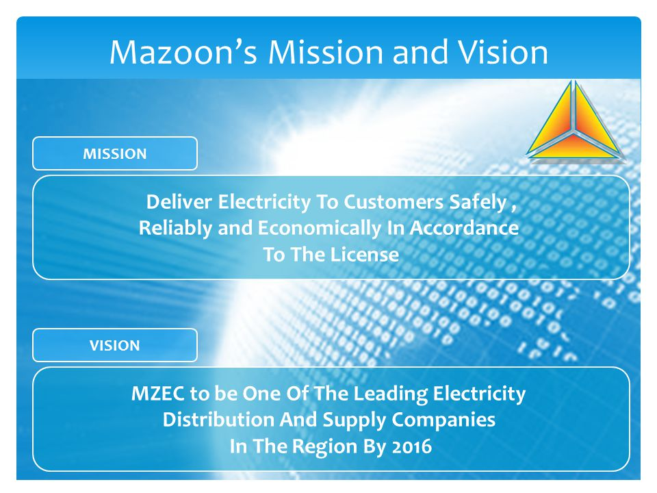 Mazoon's Mission and Vision VISION MZEC to be One Of The Leading Electricity Distribution And Supply Companies In The Region By 2016 MISSION Deliver E