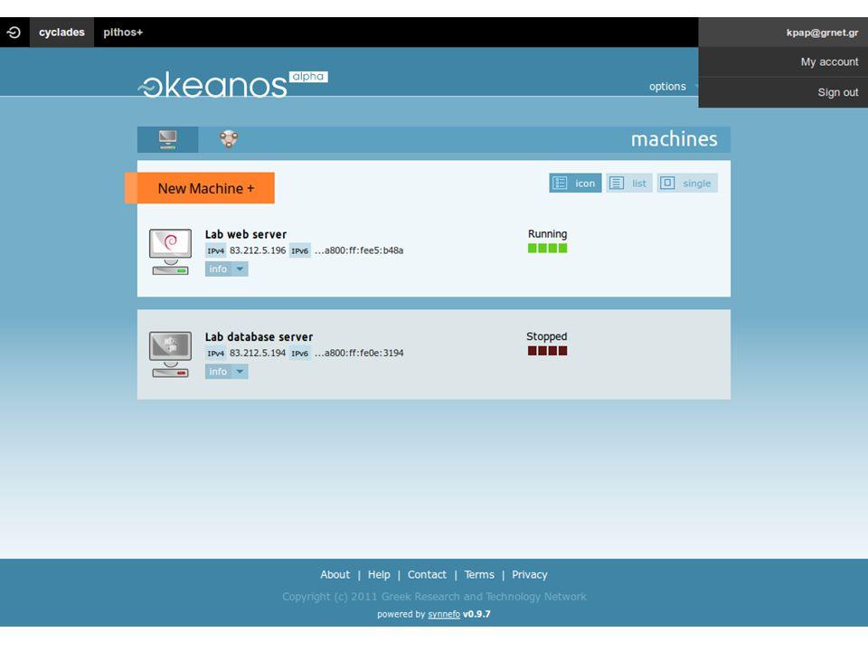 GRNETDeIC konference 2012111 vkoukis@grnet.gr| 20121112