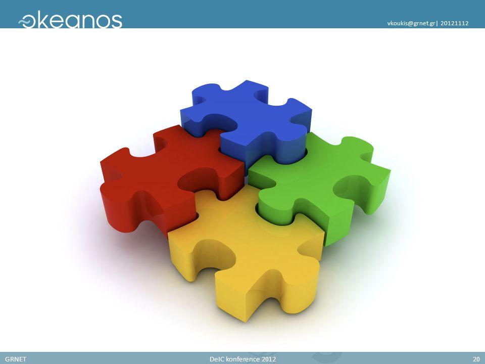 GRNETDeIC konference 201220 vkoukis@grnet.gr| 20121112