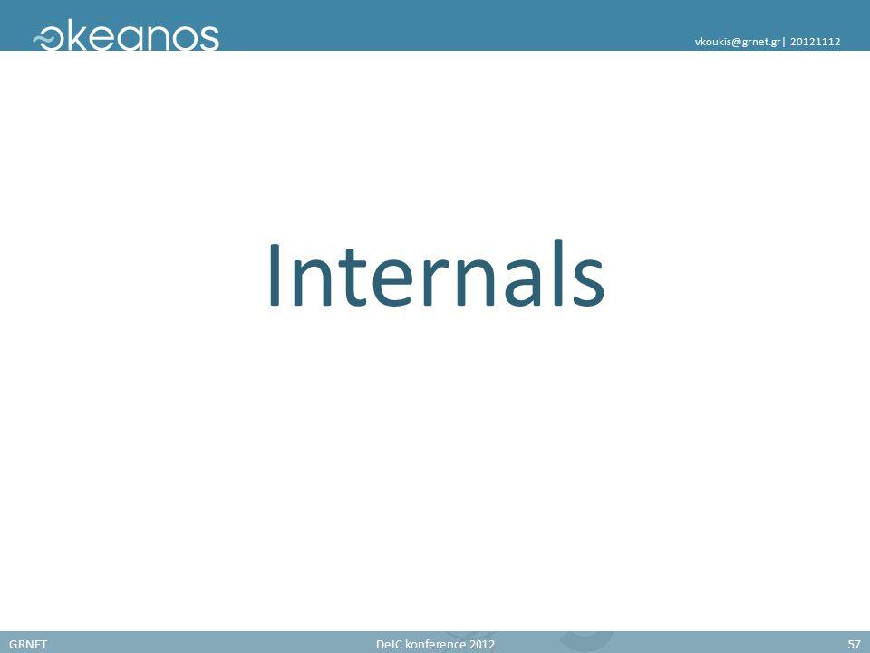 GRNETDeIC konference 201257 vkoukis@grnet.gr| 20121112 Internals