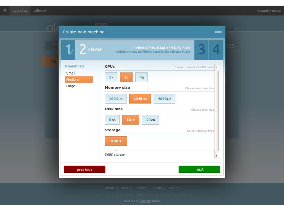GRNETDeIC konference 201263 vkoukis@grnet.gr| 20121112