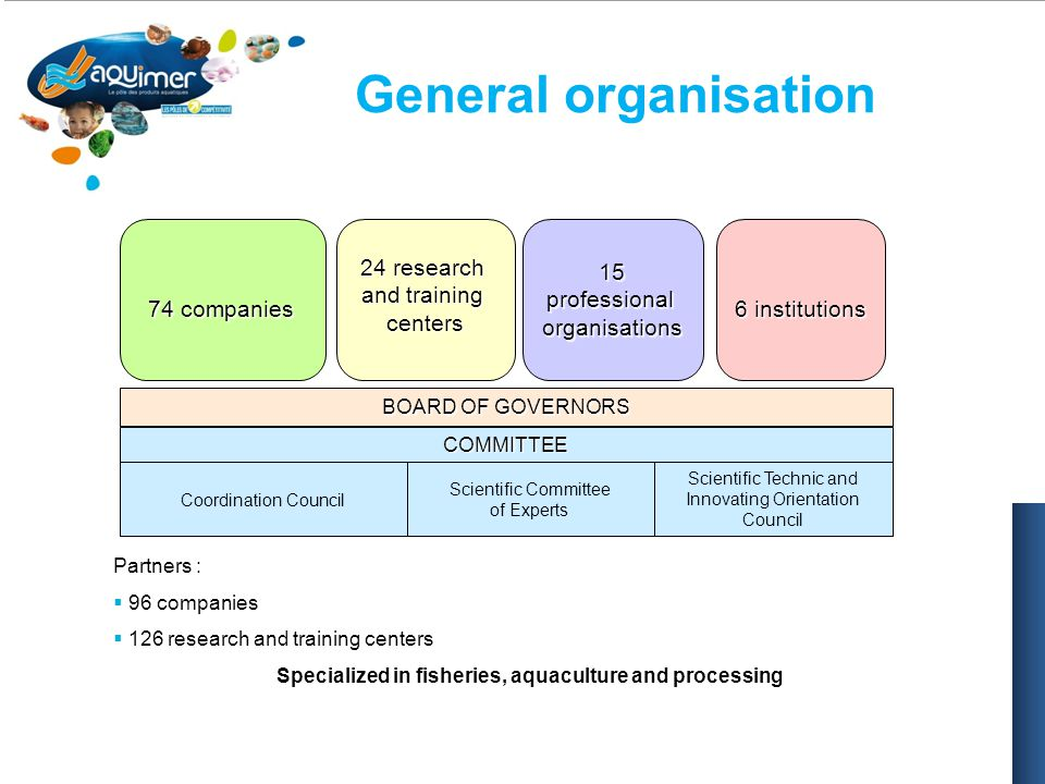 General organisation Coordination Council Scientific Committee of Experts COMMITTEE BOARD OF GOVERNORS 74 companies 24 research and training centers 6 institutions 15professionalorganisations Scientific Technic and Innovating Orientation Council Partners :  96 companies  126 research and training centers Specialized in fisheries, aquaculture and processing