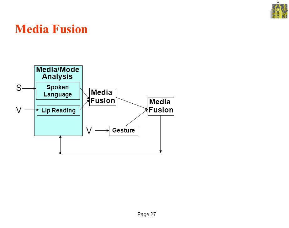 Page 27 Media Fusion Media Fusion Media Analysis Media/Mode Analysis Spoken Language Lip Reading Gesture Media Fusion S V V