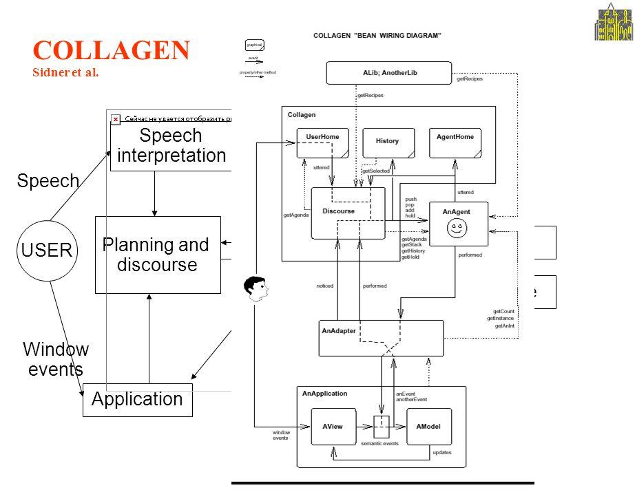 Page 28 COLLAGEN Sidner et al.