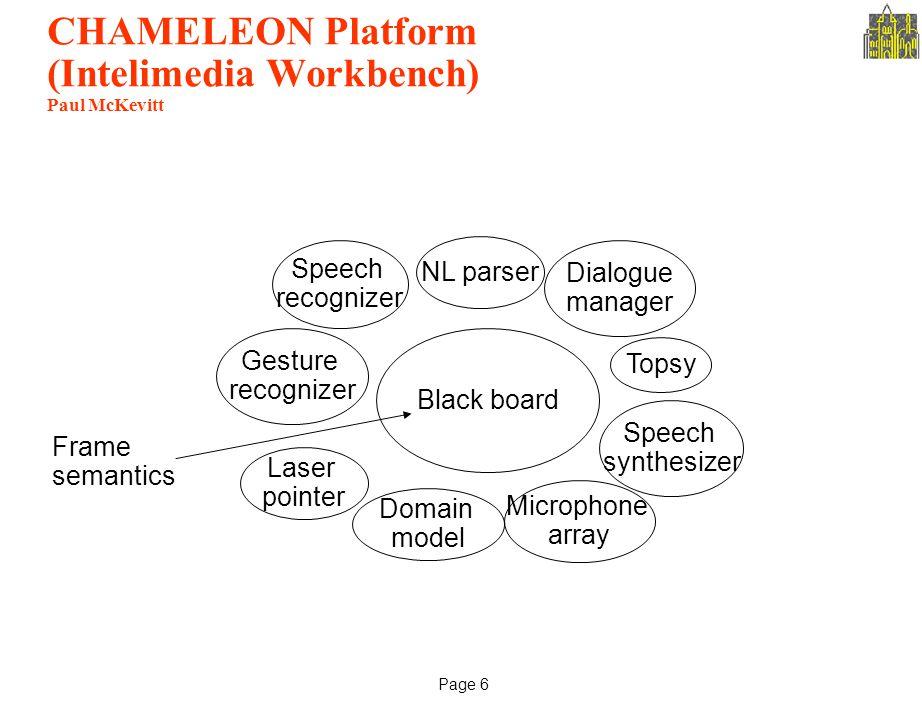 Page 6 CHAMELEON Platform (Intelimedia Workbench) Paul McKevitt Speech synthesizer Speech recognizer Laser pointer Black board NL parser Microphone array Domain model Gesture recognizer Dialogue manager Frame semantics Topsy