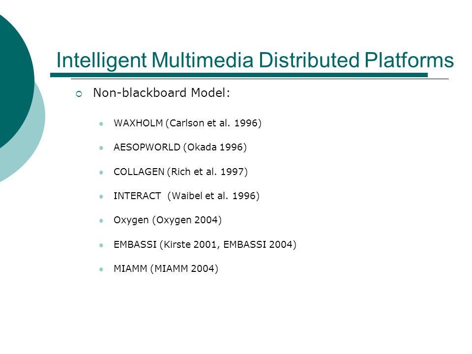 Intelligent Multimedia Distributed Platforms  Non-blackboard Model: WAXHOLM (Carlson et al. 1996) AESOPWORLD (Okada 1996) COLLAGEN (Rich et al. 1997)
