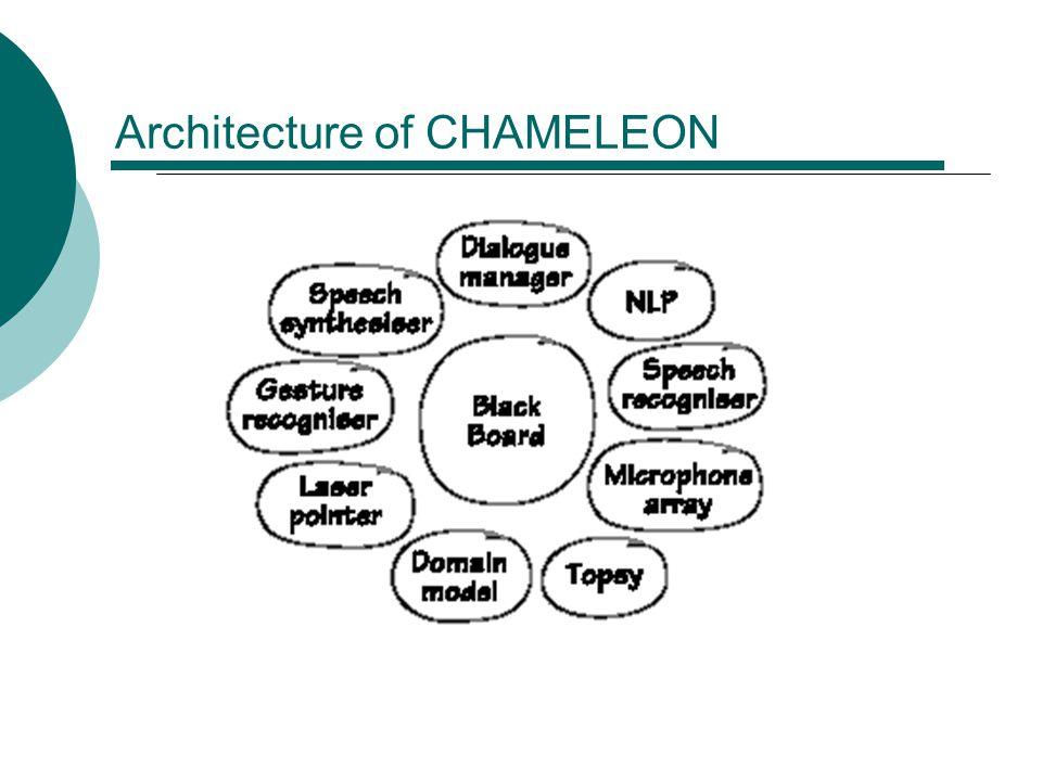 Architecture of CHAMELEON