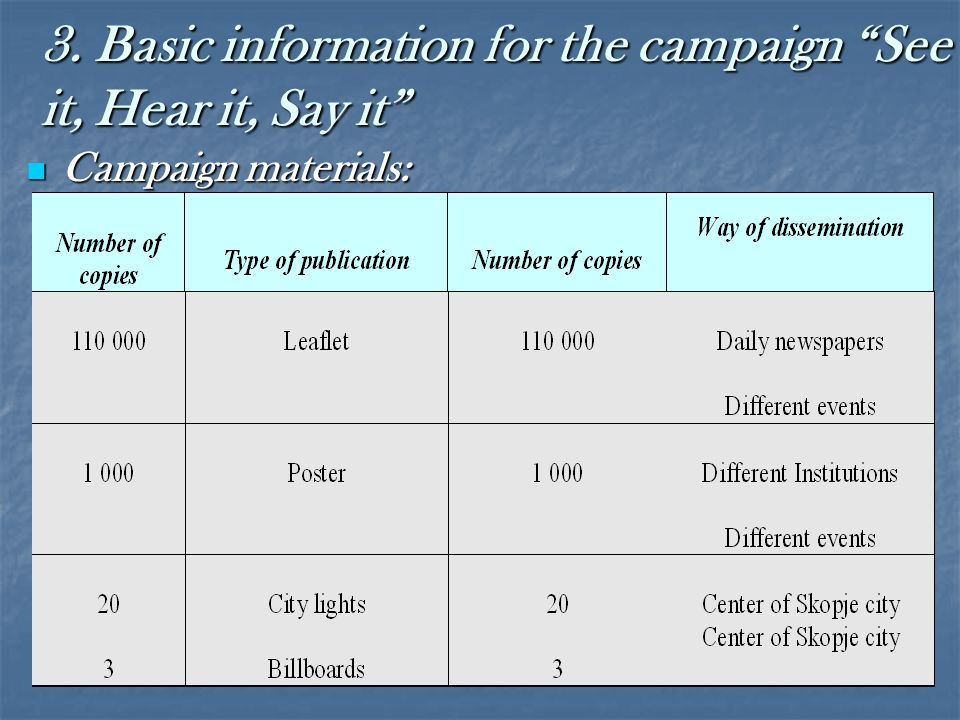 """3. Basic information for the campaign """"See it, Hear it, Say it"""" Campaign materials: Campaign materials:"""