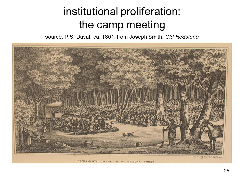 institutional proliferation: the camp meeting source: P.S. Duval, ca. 1801, from Joseph Smith, Old Redstone 25