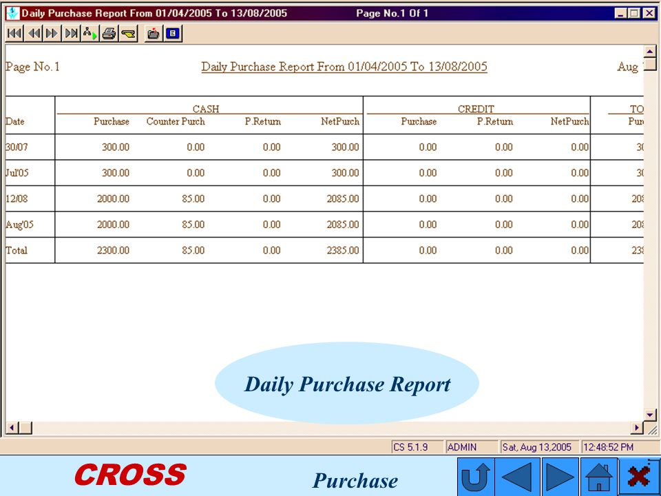 CROSS Daily Purchase Report Purchase