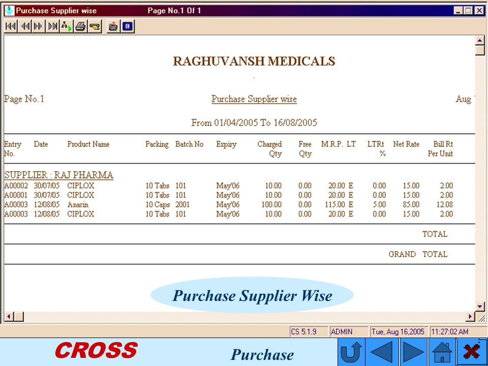 CROSS Purchase Supplier Wise Purchase