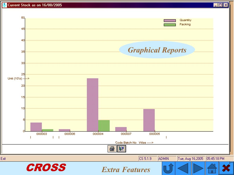CROSS Graphical Reports Extra Features