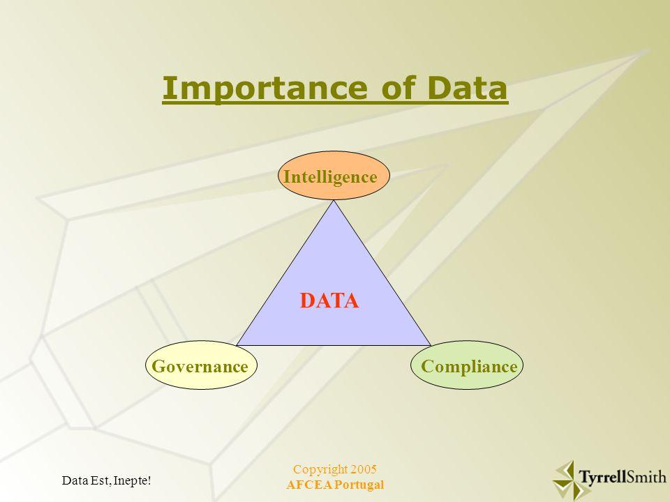 Data Est, Inepte.