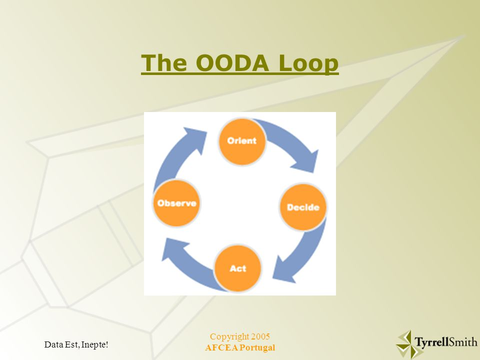 Data Est, Inepte! Copyright 2005 AFCEA Portugal The OODA Loop