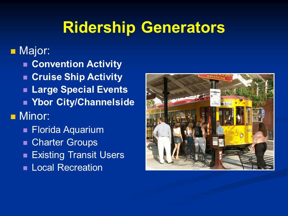Ridership Generators Major: Convention Activity Cruise Ship Activity Large Special Events Ybor City/Channelside Minor: Florida Aquarium Charter Groups