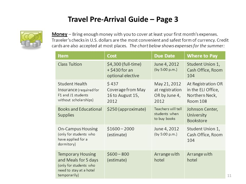 Travel Pre-Arrival Guide – Page 3 Money – Bring enough money with you to cover at least your first month's expenses.