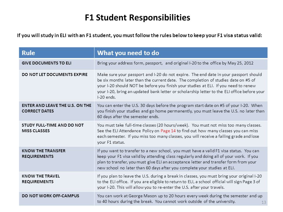 F1 Student Responsibilities If you will study in ELI with an F1 student, you must follow the rules below to keep your F1 visa status valid: RuleWhat you need to do GIVE DOCUMENTS TO ELIBring your address form, passport, and original I-20 to the office by May 25, 2012 DO NOT LET DOCUMENTS EXPIREMake sure your passport and I-20 do not expire.