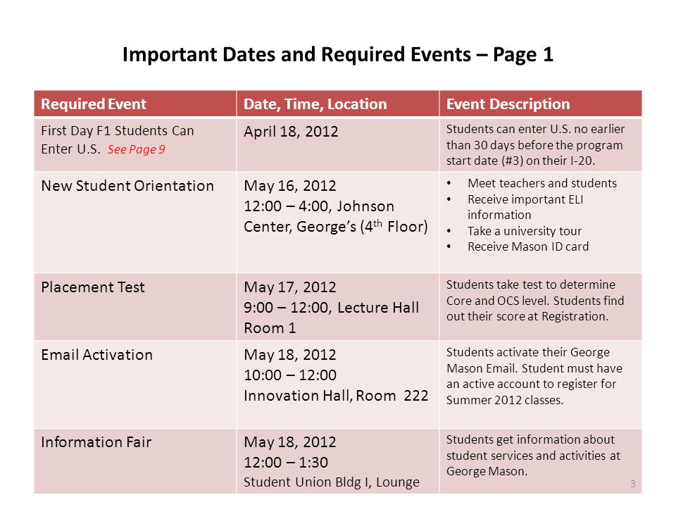 Important Dates and Required Events – Page 1 Required EventDate, Time, LocationEvent Description First Day F1 Students Can Enter U.S.