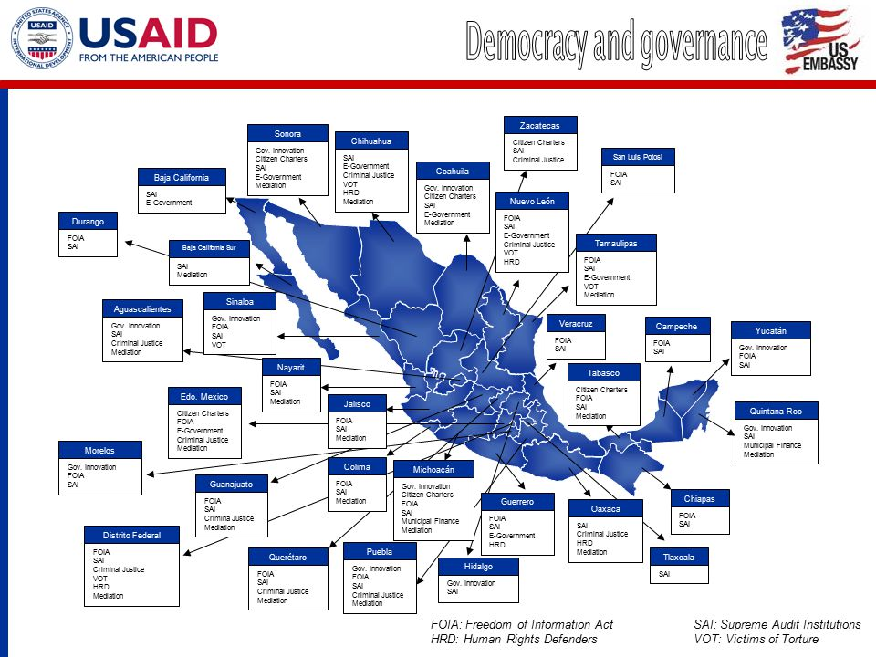 Distrito Federal FOIA SAI Criminal Justice VOT HRD Mediation Durango FOIA SAI Hidalgo Gov. Innovation SAI Edo. Mexico Citizen Charters FOIA E-Governme