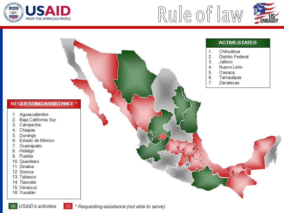 USAID's activities * Requesting assistance (not able to serve) ACTIVE STATES 1.Chihuahua 2.Distrito Federal 3.Jalisco 4.Nuevo León 5.Oaxaca 6.Tamaulip
