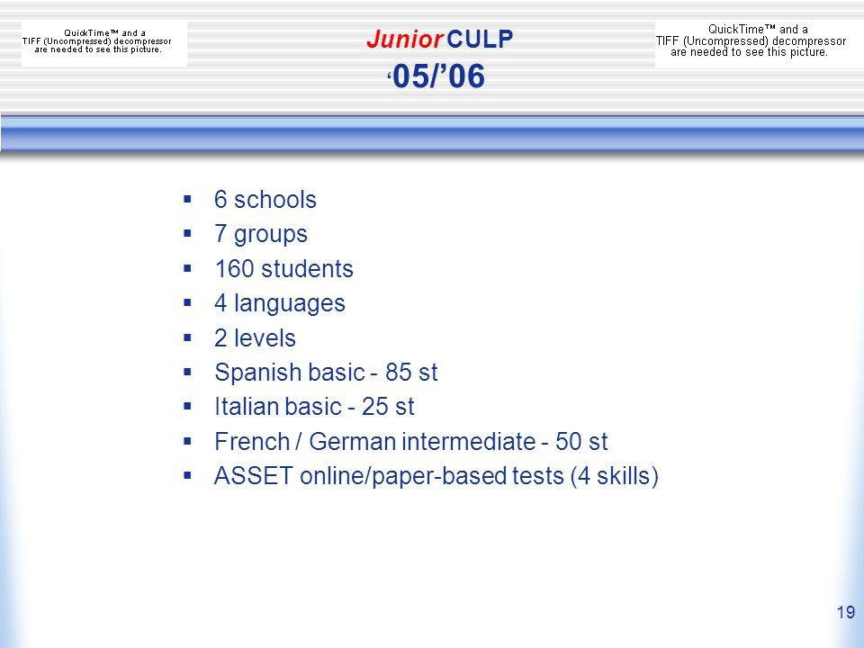 18  Mode of delivery  Multimedia materials  Methodology  Teachers  Language Centre premises Junior CULP Features