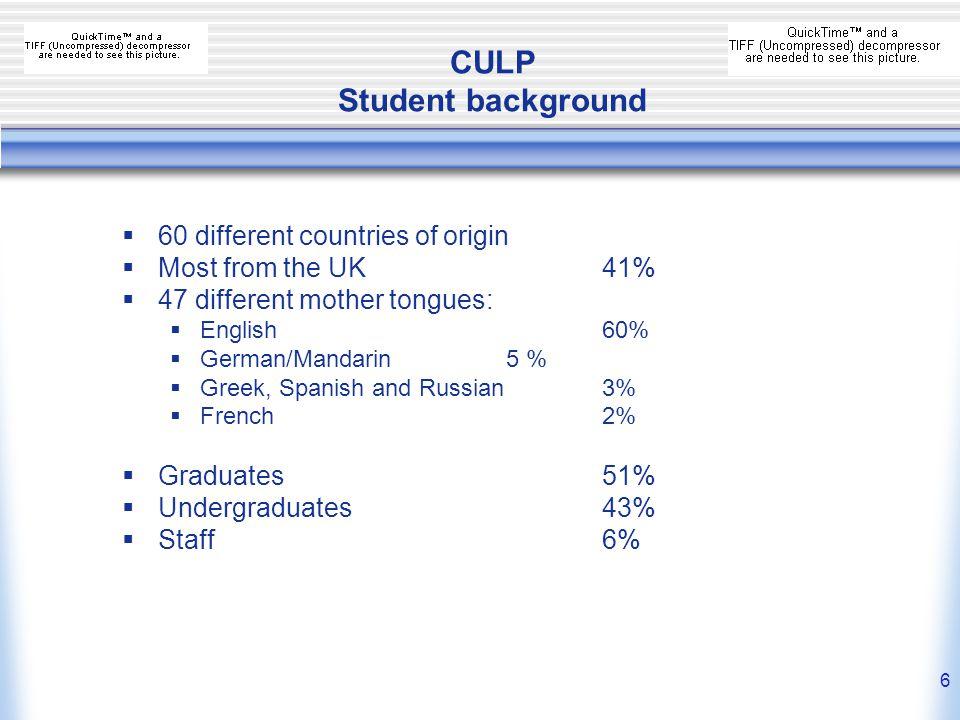 5 CULP Breakdown per language