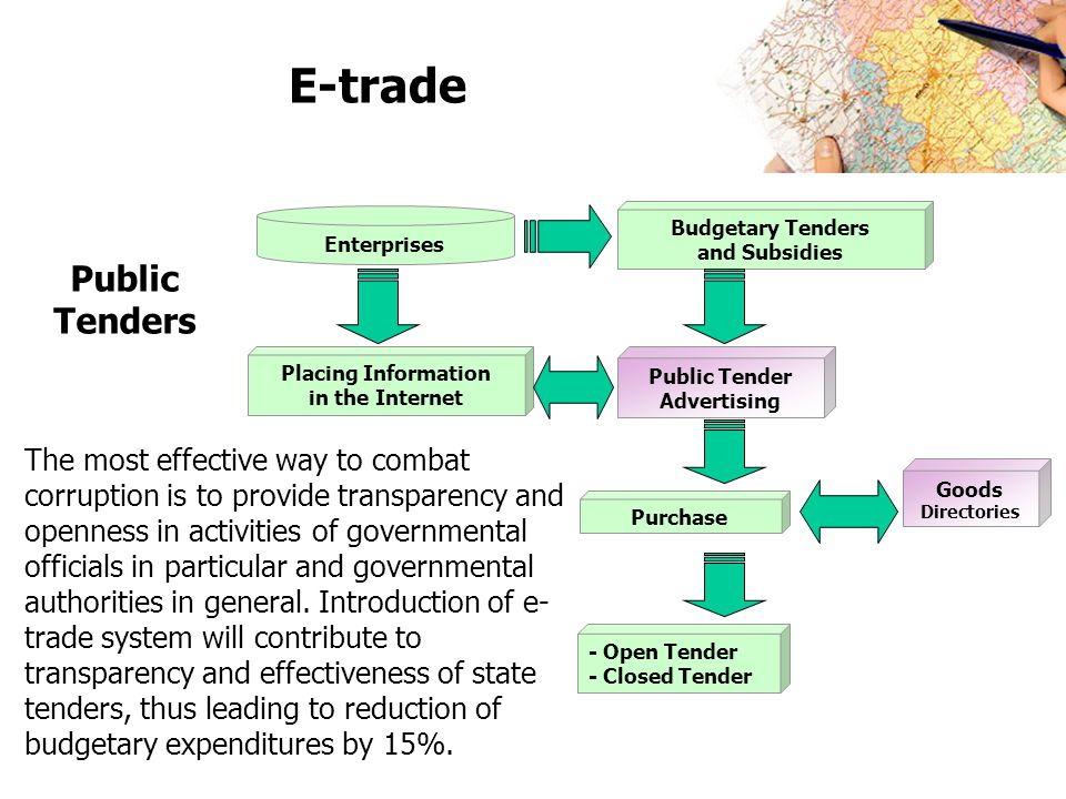 E-trade Public Tender Advertising The most effective way to combat corruption is to provide transparency and openness in activities of governmental officials in particular and governmental authorities in general.