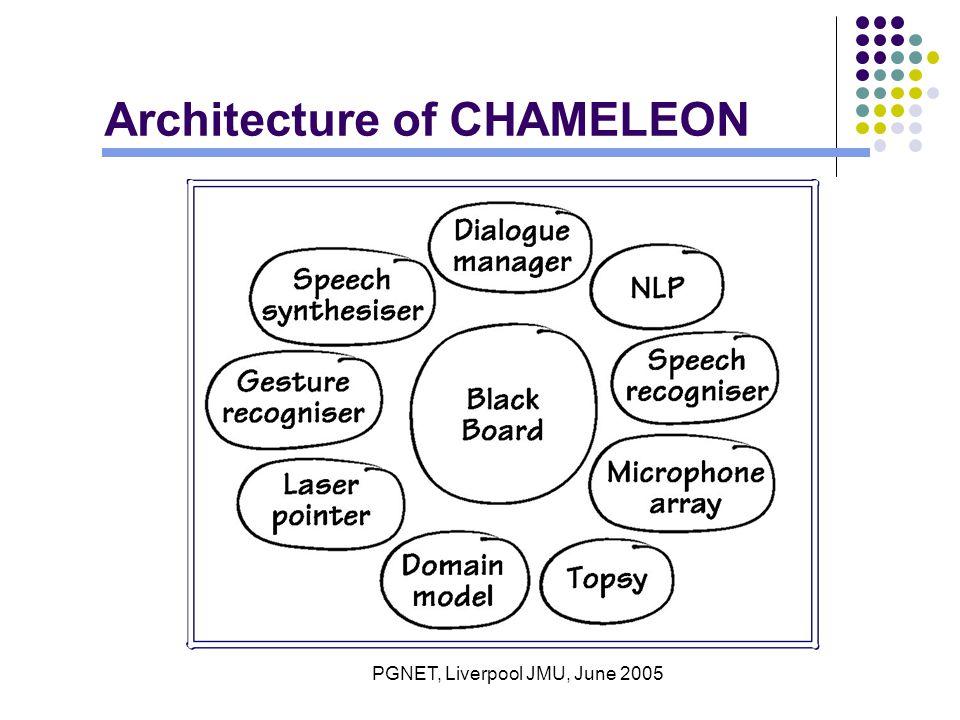 PGNET, Liverpool JMU, June 2005 Architecture of CHAMELEON