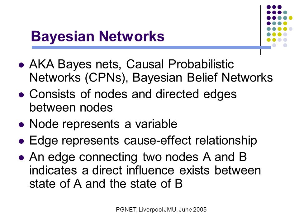 PGNET, Liverpool JMU, June 2005 Bayesian Networks AKA Bayes nets, Causal Probabilistic Networks (CPNs), Bayesian Belief Networks Consists of nodes and