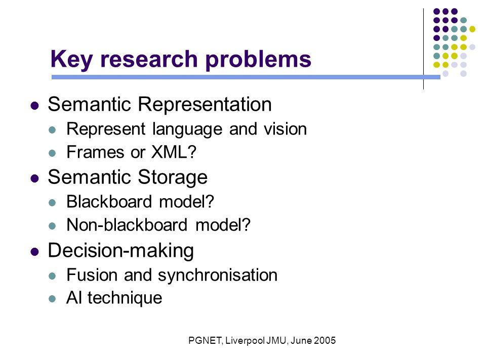 PGNET, Liverpool JMU, June 2005 Key research problems Semantic Representation Represent language and vision Frames or XML.