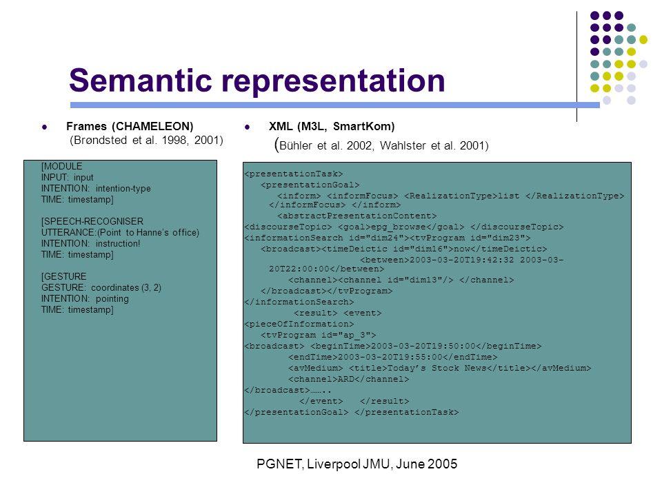 PGNET, Liverpool JMU, June 2005 Frames (CHAMELEON) (Brøndsted et al.