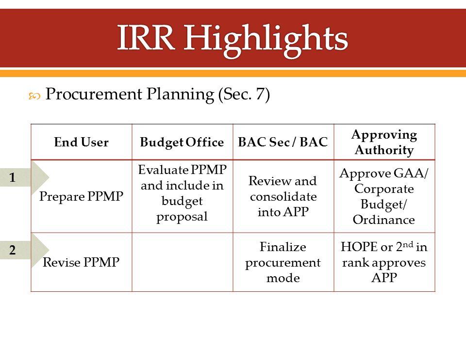  Procurement Planning (Sec.