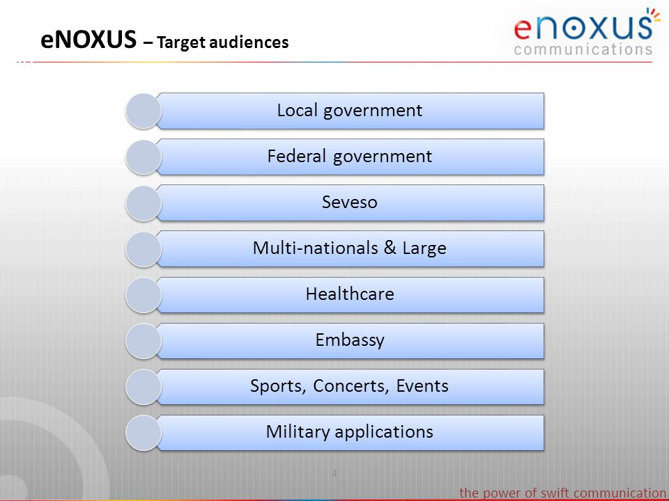 the power of swift communication 4 eNOXUS – Target audiences Local government Federal government Seveso Multi-nationals & Large Healthcare Embassy Sports, Concerts, Events Military applications