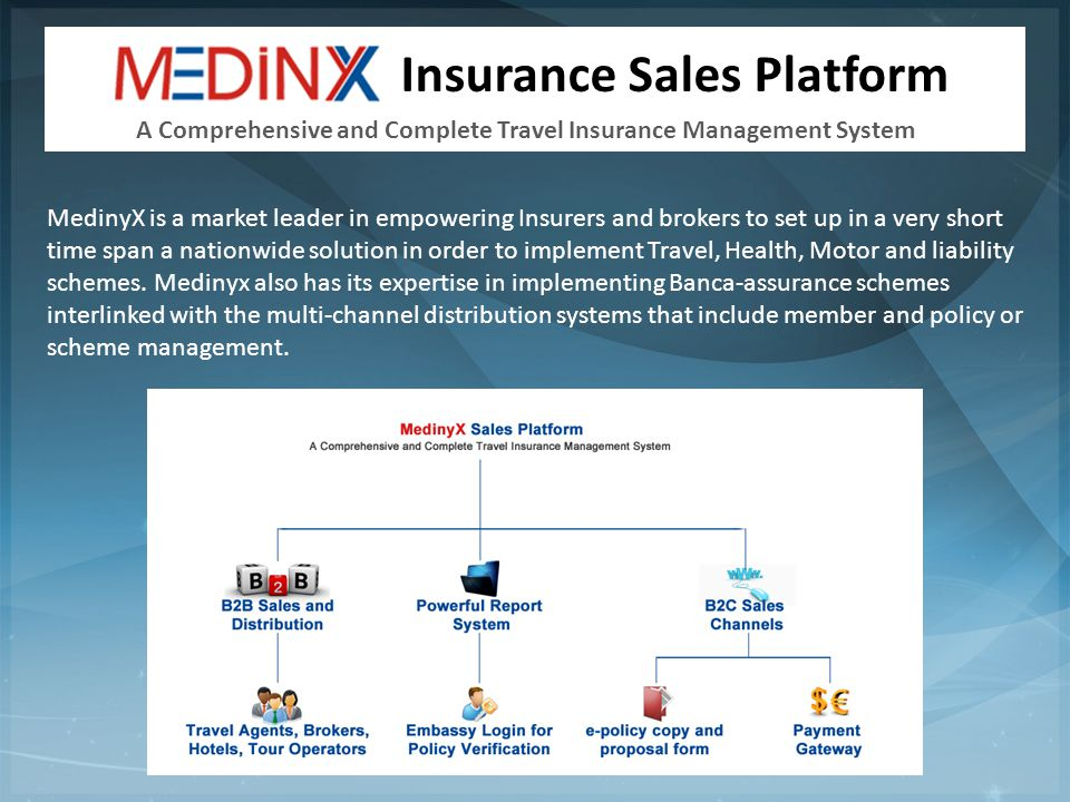 Insurance Sales Platform MedinyX is a market leader in empowering Insurers and brokers to set up in a very short time span a nationwide solution in order to implement Travel, Health, Motor and liability schemes.