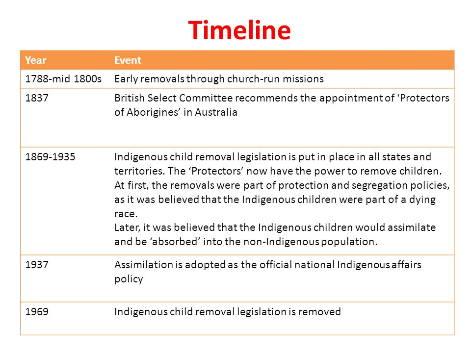 Timeline YearEvent 1788-mid 1800sEarly removals through church-run missions 1837British Select Committee recommends the appointment of 'Protectors of Aborigines' in Australia 1869-1935Indigenous child removal legislation is put in place in all states and territories.