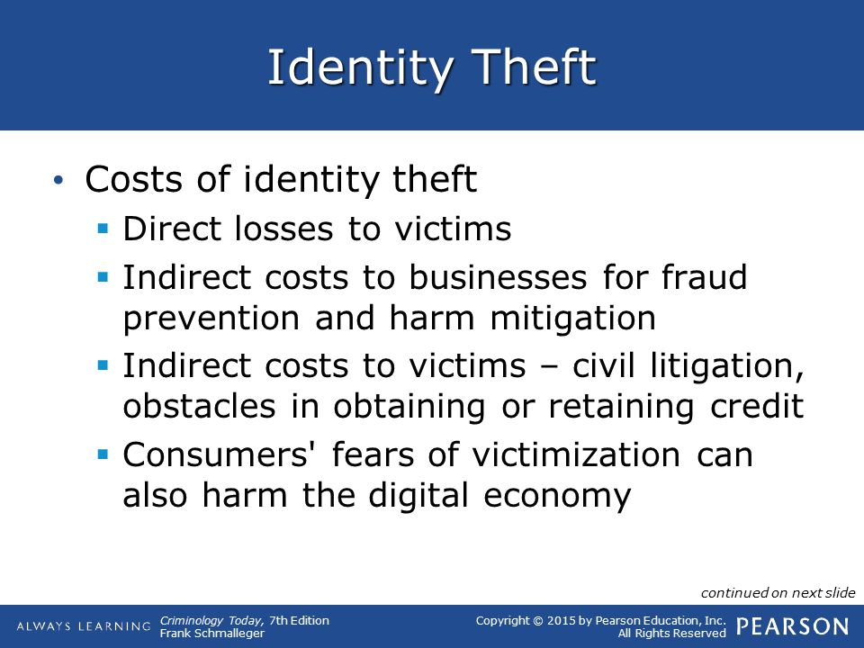 Copyright © 2015 by Pearson Education, Inc. All Rights Reserved Criminology Today, 7th Edition Frank Schmalleger Identity Theft Costs of identity thef