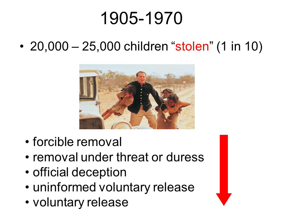 1905-1970 20,000 – 25,000 children stolen (1 in 10) forcible removal removal under threat or duress official deception uninformed voluntary release voluntary release