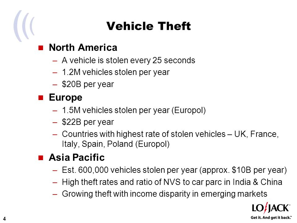 4 Vehicle Theft North America –A vehicle is stolen every 25 seconds –1.2M vehicles stolen per year –$20B per year Europe –1.5M vehicles stolen per year (Europol) –$22B per year –Countries with highest rate of stolen vehicles – UK, France, Italy, Spain, Poland (Europol) Asia Pacific –Est.
