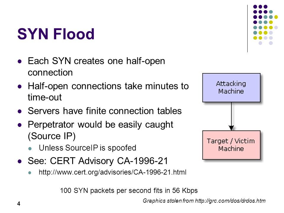 4 SYN Flood Each SYN creates one half-open connection Half-open connections take minutes to time-out Servers have finite connection tables Perpetrator