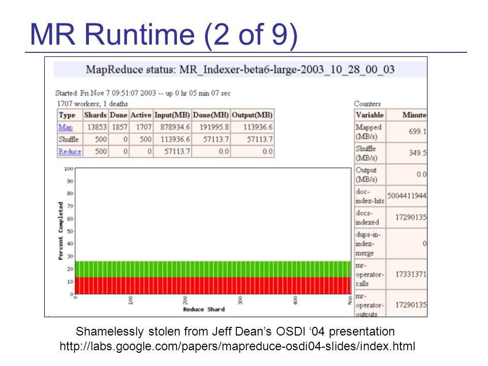 MR Runtime (2 of 9) Shamelessly stolen from Jeff Dean's OSDI '04 presentation http://labs.google.com/papers/mapreduce-osdi04-slides/index.html