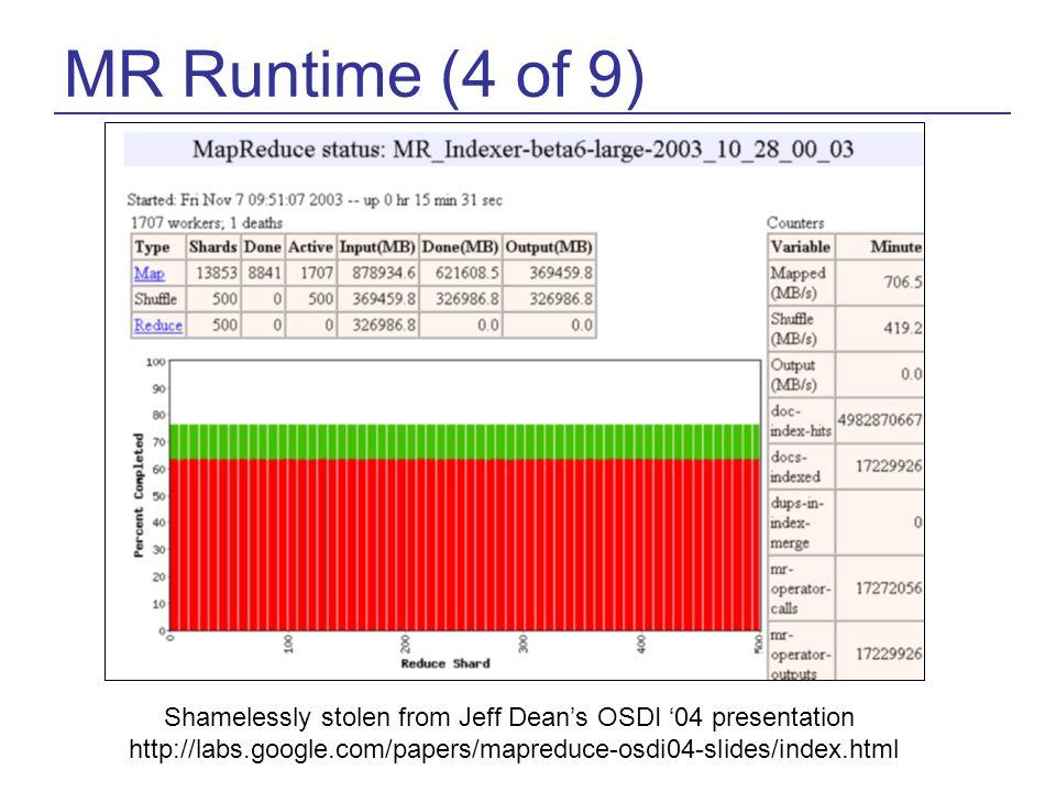 MR Runtime (4 of 9) Shamelessly stolen from Jeff Dean's OSDI '04 presentation http://labs.google.com/papers/mapreduce-osdi04-slides/index.html
