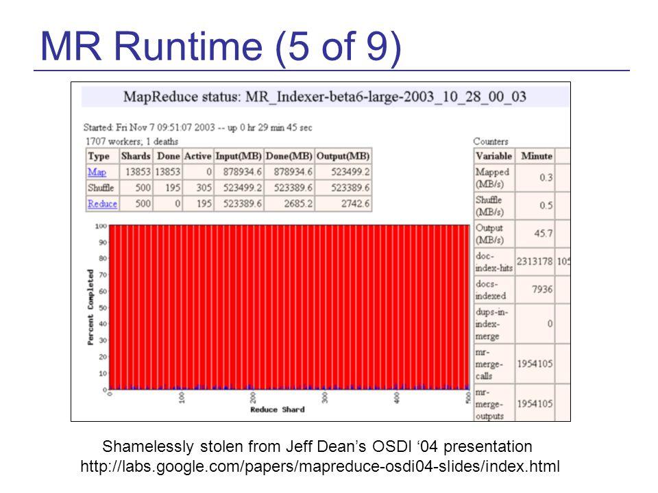 MR Runtime (5 of 9) Shamelessly stolen from Jeff Dean's OSDI '04 presentation http://labs.google.com/papers/mapreduce-osdi04-slides/index.html