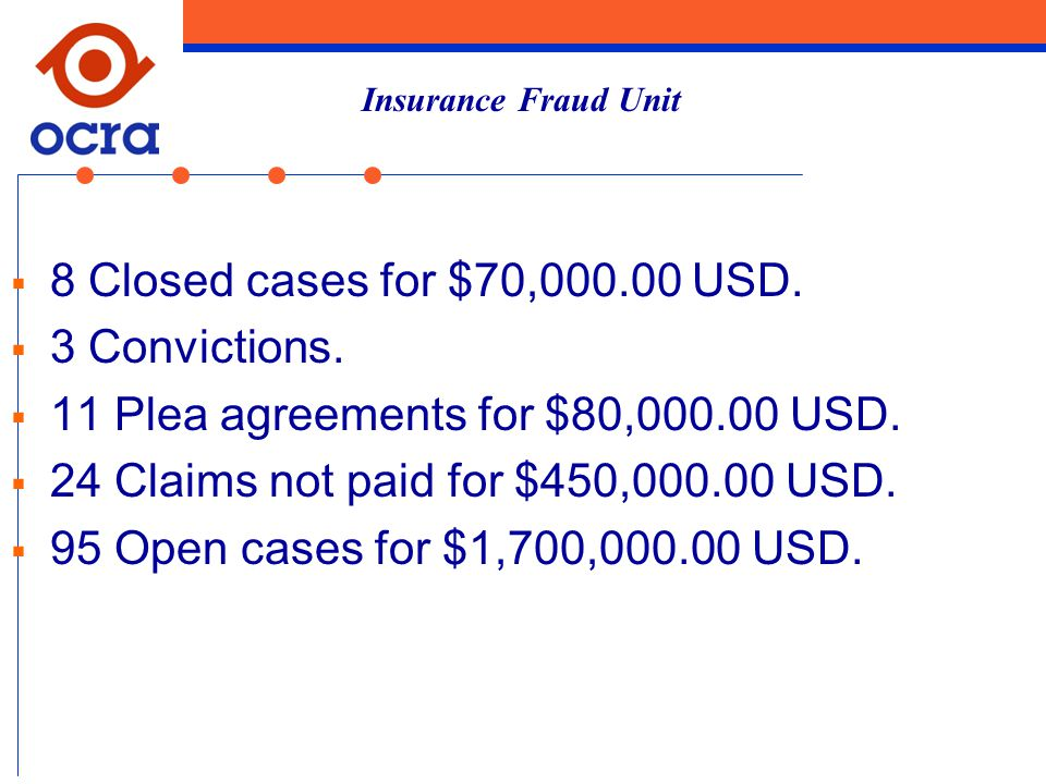  8 Closed cases for $70,000.00 USD.  3 Convictions.