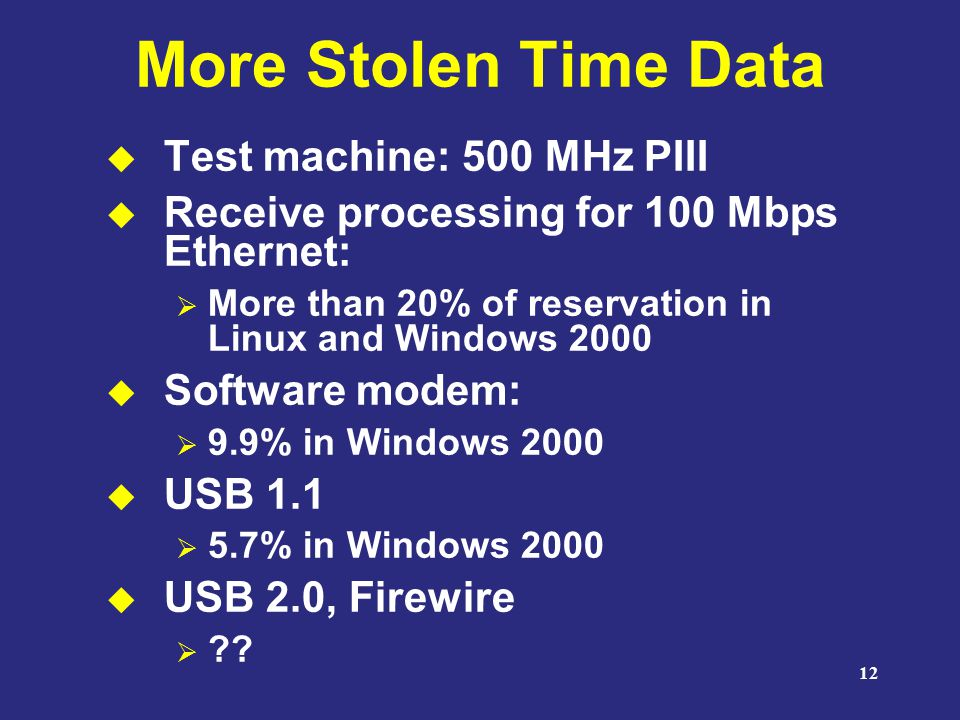 12 More Stolen Time Data  Test machine: 500 MHz PIII  Receive processing for 100 Mbps Ethernet:  More than 20% of reservation in Linux and Windows 2000  Software modem:  9.9% in Windows 2000  USB 1.1  5.7% in Windows 2000  USB 2.0, Firewire  ??