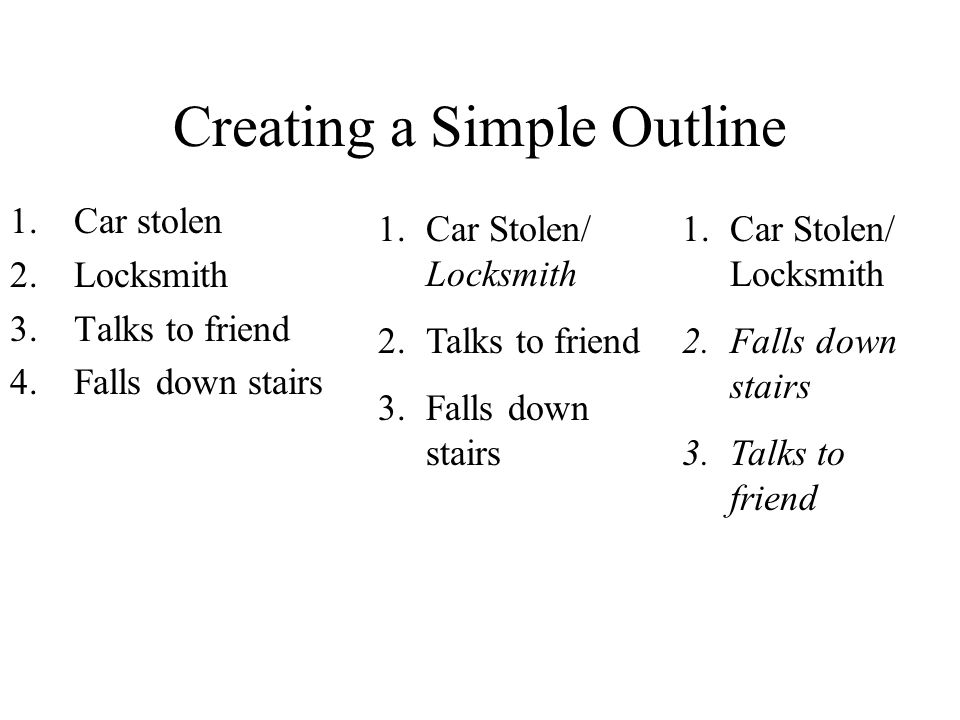 Creating a Simple Outline 1.Car stolen 2.Locksmith 3.Talks to friend 4.Falls down stairs 1.Car Stolen/ Locksmith 2.Talks to friend 3.Falls down stairs 1.Car Stolen/ Locksmith 2.Falls down stairs 3.Talks to friend